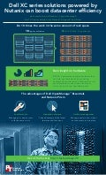 A Dell and Nutanix solution can boost datacenter efficiency - Infographic
