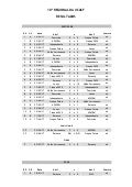 10º Regional da UCASF - Resultados e Classificações