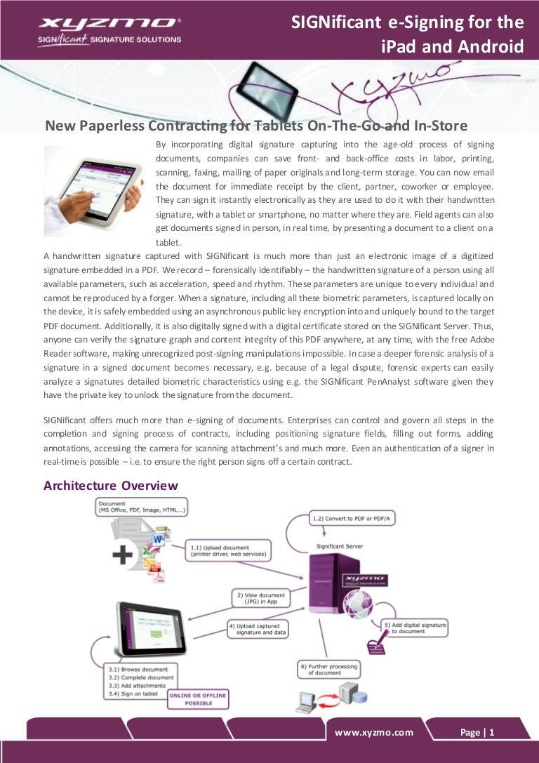 Digital signature vs electronic signature fdating