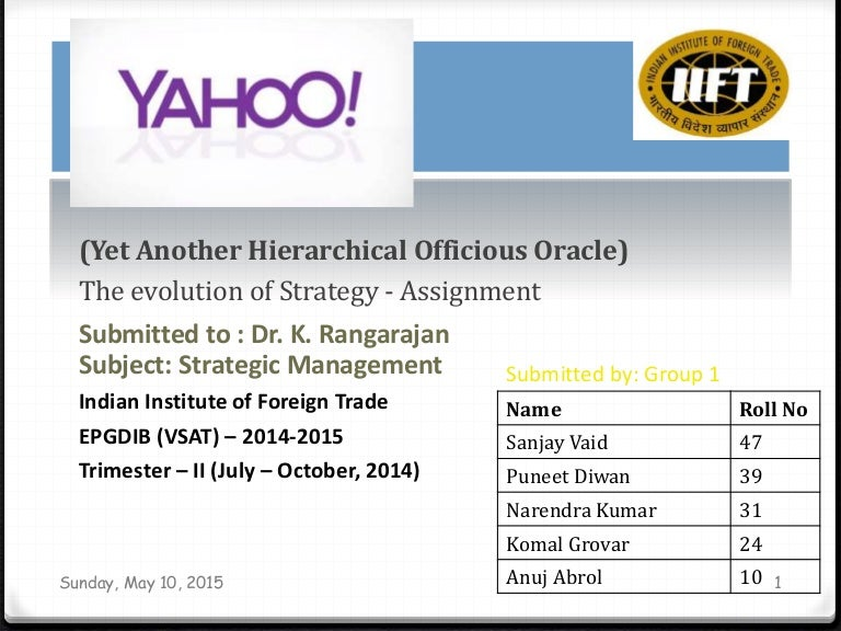 Yahoo Case Analysis