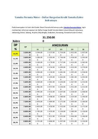 Yamaha Permata Motor SMS/WA 082116893355 Daftar Harga dan Kredit Yamaha Xabre Indramayu, Cirebon, Majalengka, Subang, Karawang, Kadipaten