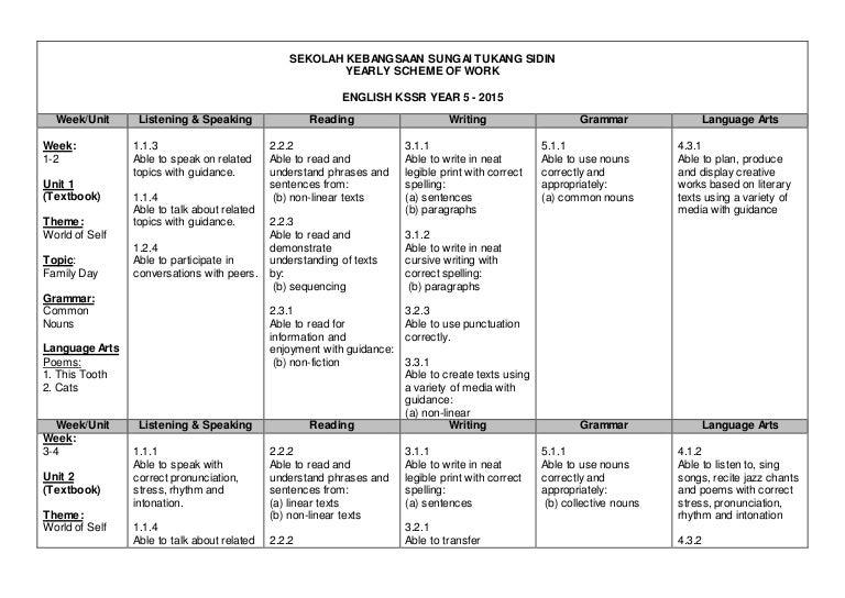 Yearly scheme of work English Year 5-2015