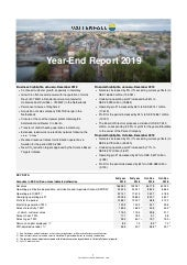 Year-End report 2019 - Vattenfall