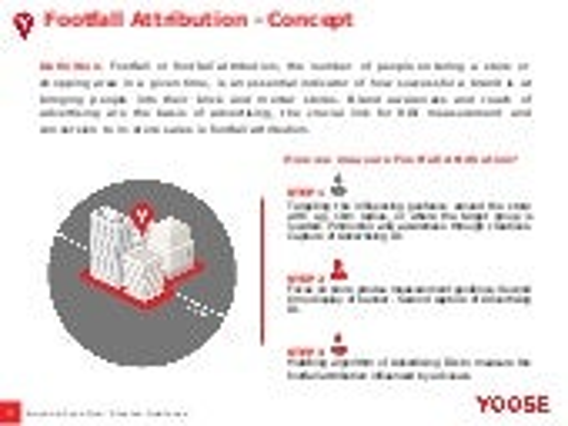 YOOSE Footfall Attribution