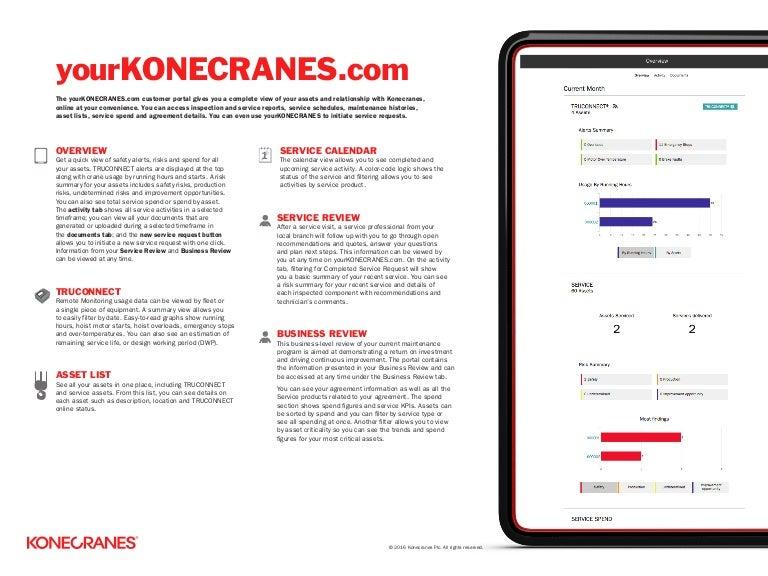 yourKONECRANES com Customer Portal