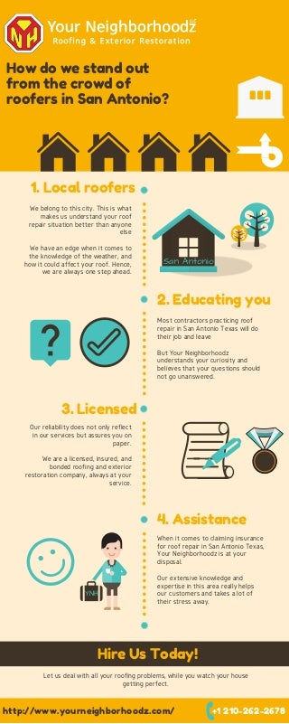 Tips to Choose a Roofing Contractor