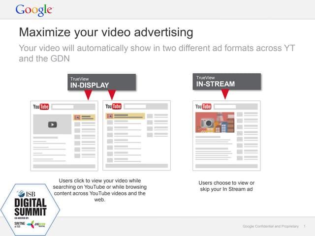 YouTube advertising - Karthikeyan Haldurai - Google