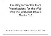 Creating Interactive Data Visualizations for the Web - YOW! Developer Conferences Australia