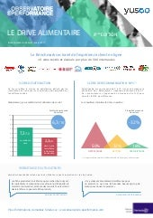 Observatoire e-performance : Drive alimentaire 2017