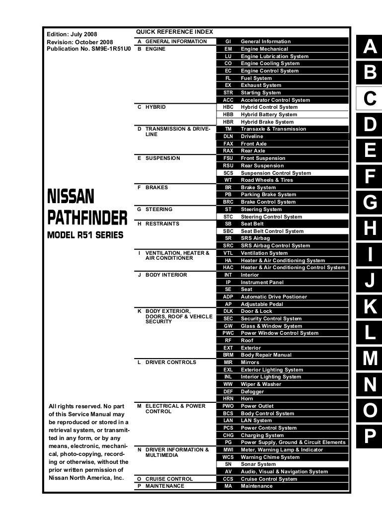 [FPWZ_2684]  2009 NISSAN PATHFINDER Service Repair Manual | 08 Pathfinder Fuse Box |  | SlideShare