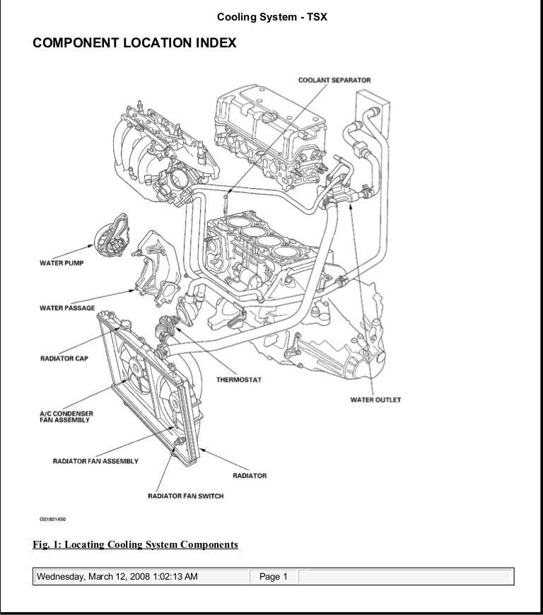 2008 acura tsx service repair manual rh slideshare net 2005 Acura TSX 2003 Acura TSX
