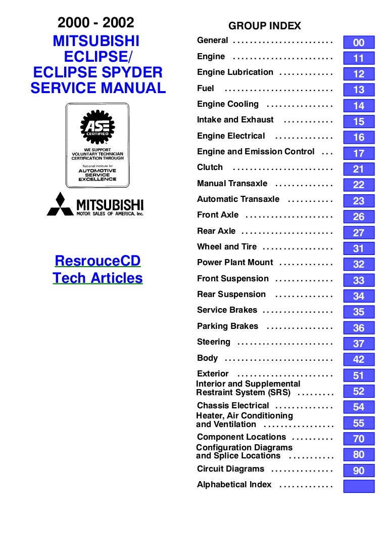 2001 mitsubishi eclipse spyder service repair manual  slideshare