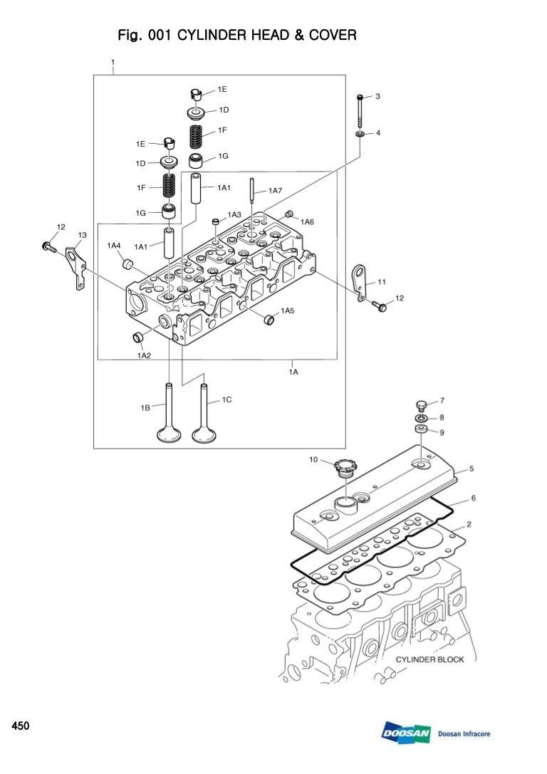 8414b Daewoo Skid Steer Parts Manual
