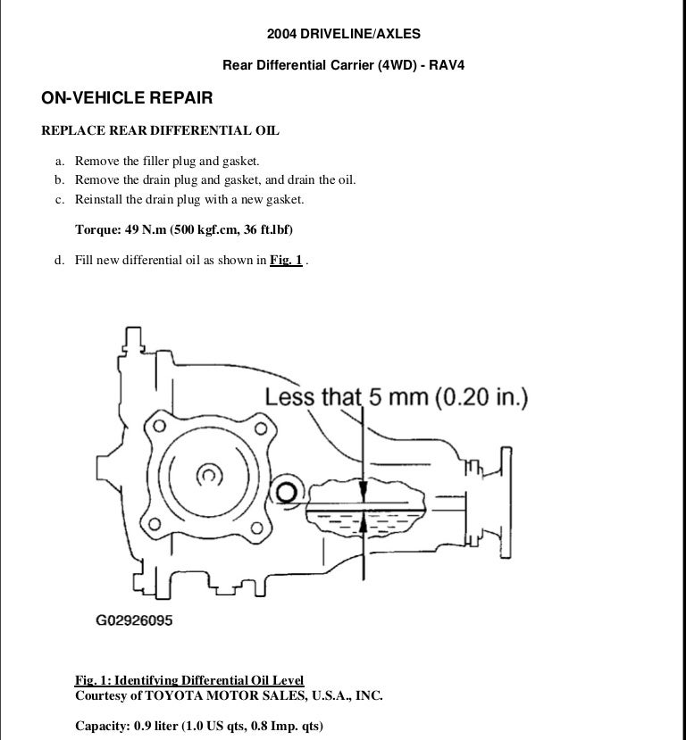[FPWZ_2684]  2002 TOYOTA RAV4 Service Repair Manual | 2002 Toyota 1 8l Engine Diagrams |  | SlideShare