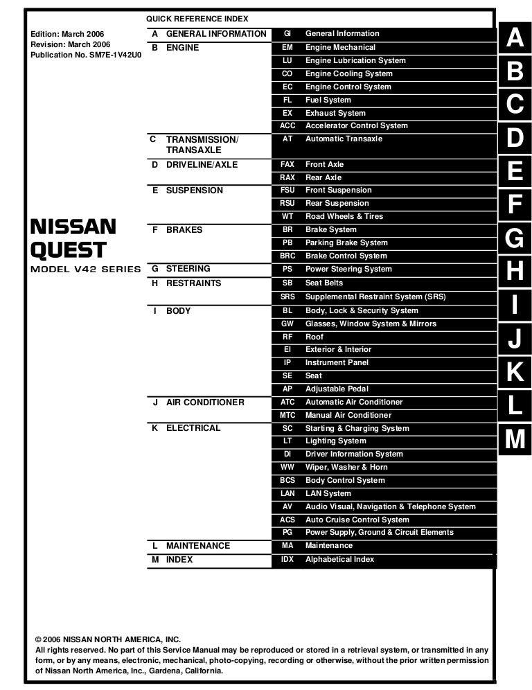 2007 NISSAN QUEST Service Repair ManualSlideShare
