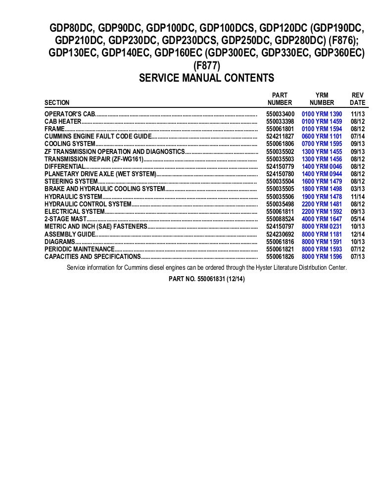 z29-170924150246-thumbnail-4 Yale Wiring Diagram on forklift distributor, fork lift cummins engine shecmatic, forklift alternator, chain hoist, lift truck 2wire distributor, fork truck, glp050tgnuae084 switched headlight, forklift ignition,
