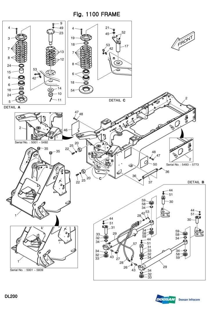 DOOSAN DL200 Wheeled Loader Service Repair Manual