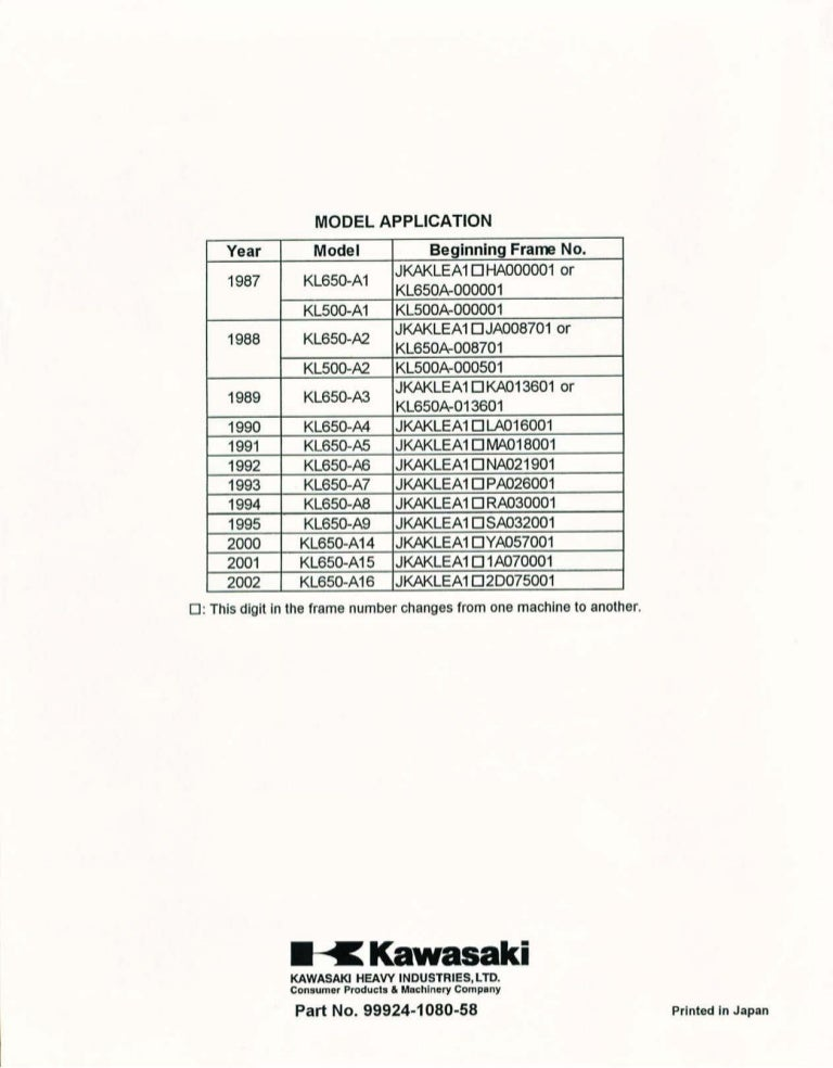 1987 Kawasaki KL650-A1Service Repair Manual