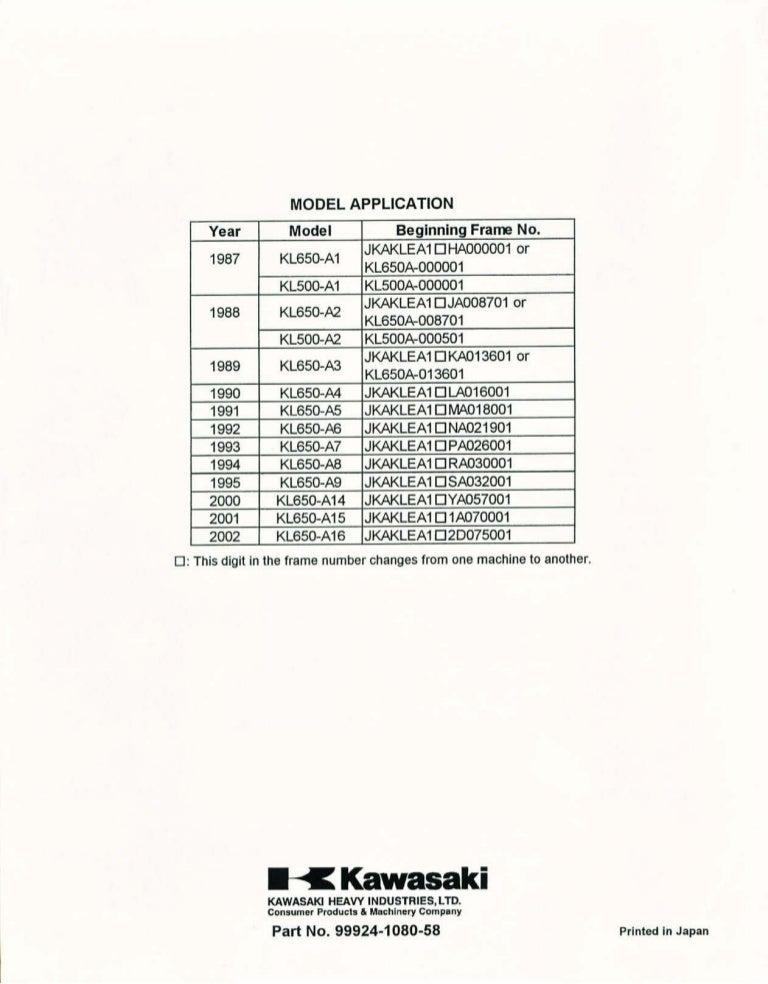 1987 Kawasaki KL650-A1Service Repair Manual