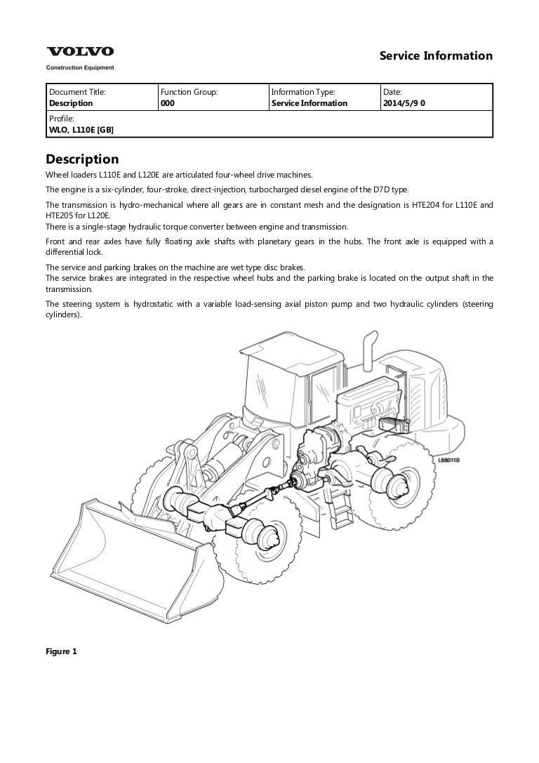 af log loader wiring diagram volvo l110e wheel loader service repair manual