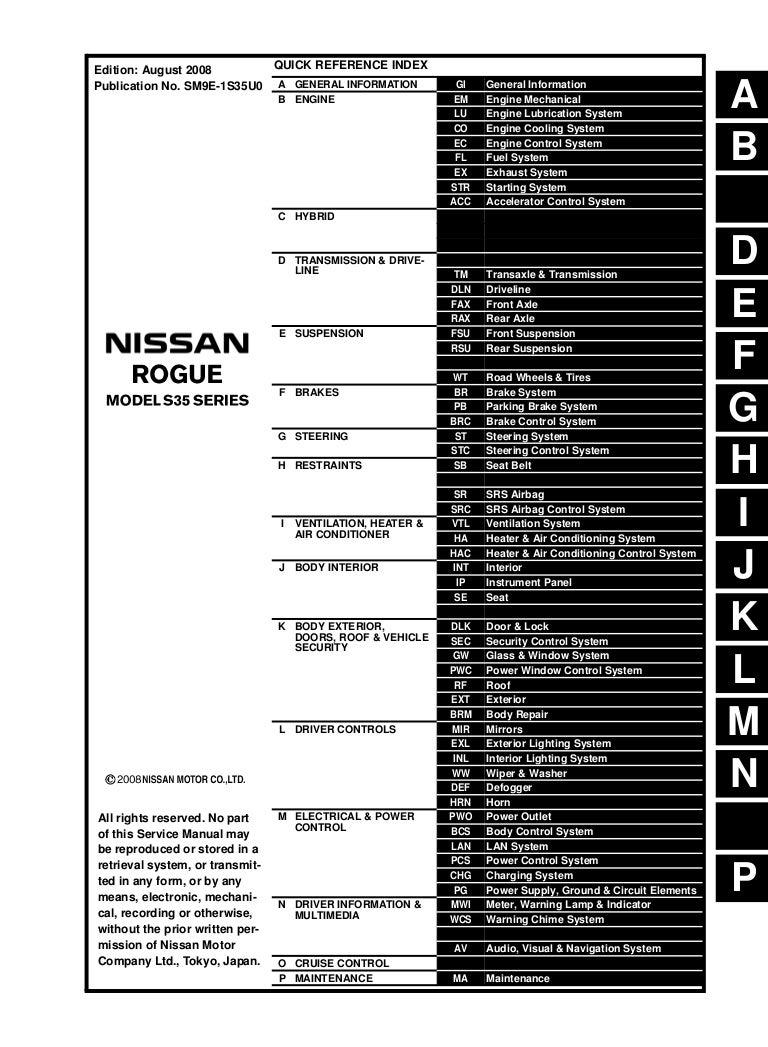 Nissan Rogue Fuse Box Chart