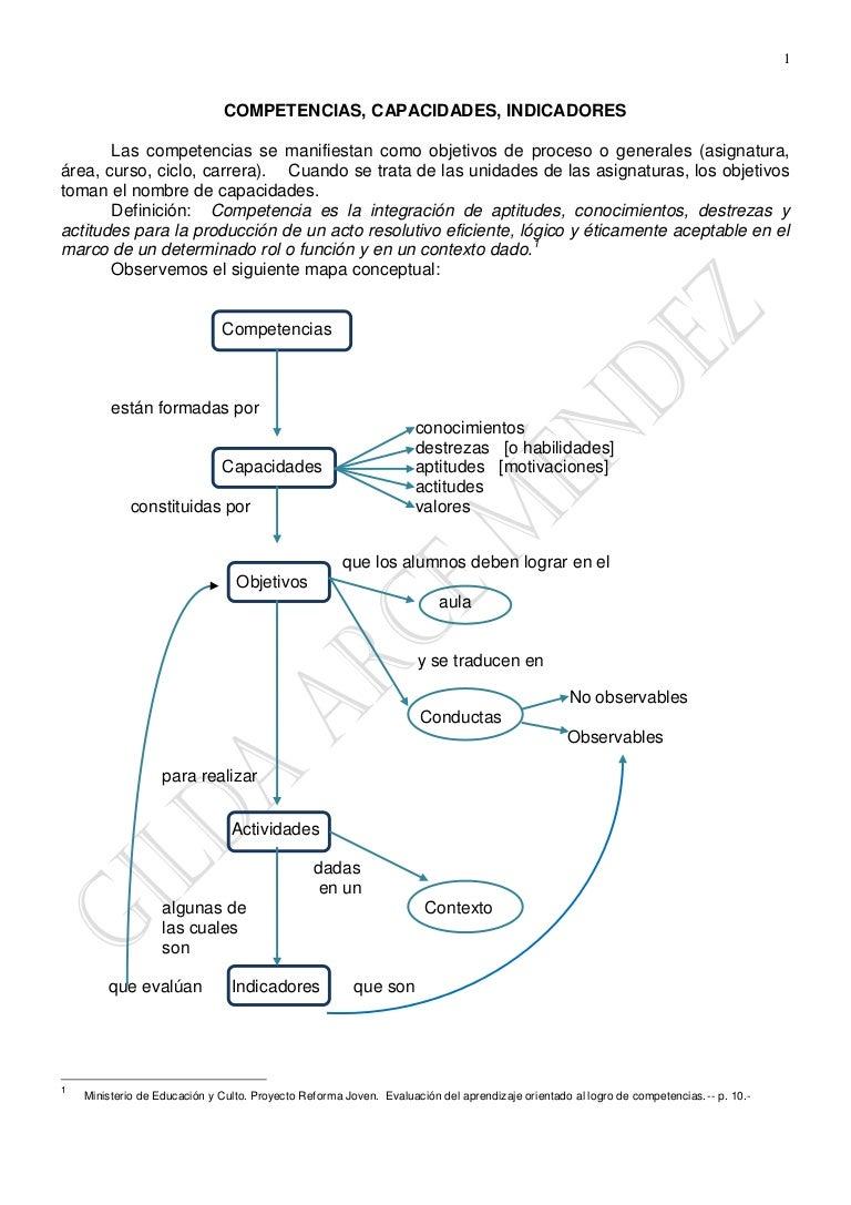 Competencias, capacidades e indicadores