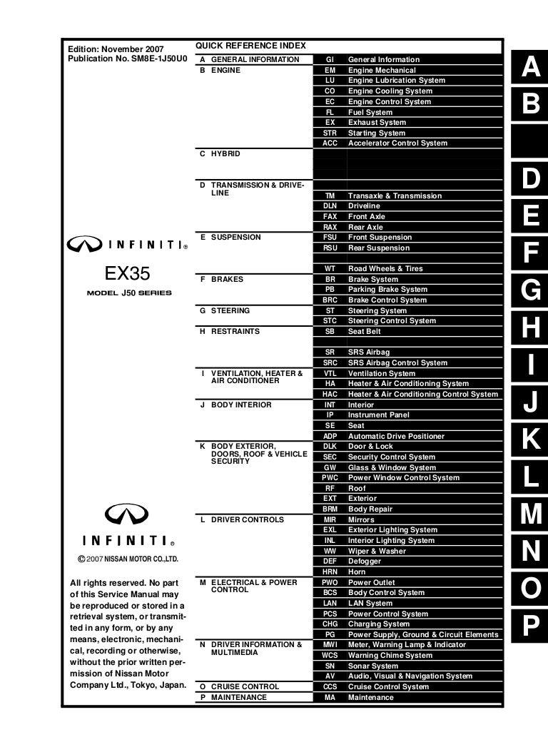 2008 Infiniti Ex35 Fuse Box Wiring Library
