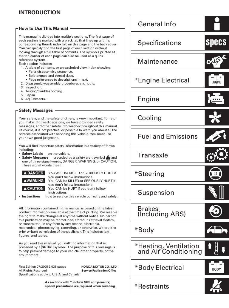 [SCHEMATICS_48IU]  2003 ACURA RSX Service Repair Manual | Rsx Engine Diagram Of 03 |  | SlideShare