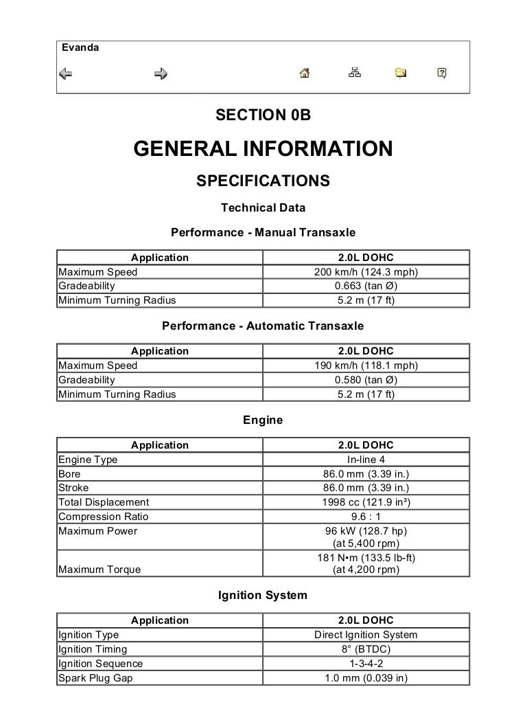 chevy 5 3 engine diagram 2001 chevrolet evanda service repair manual  2001 chevrolet evanda service repair manual