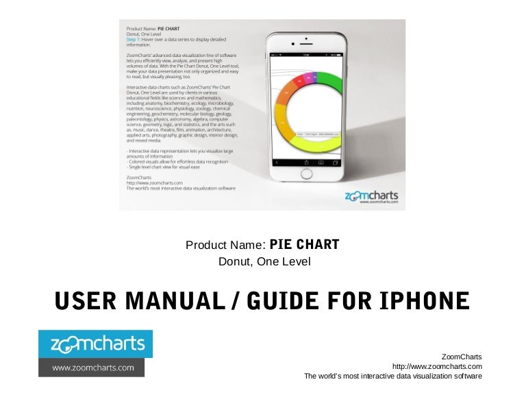 How to Use ZoomCharts Pie Chart - Donut, One Level for iPhone